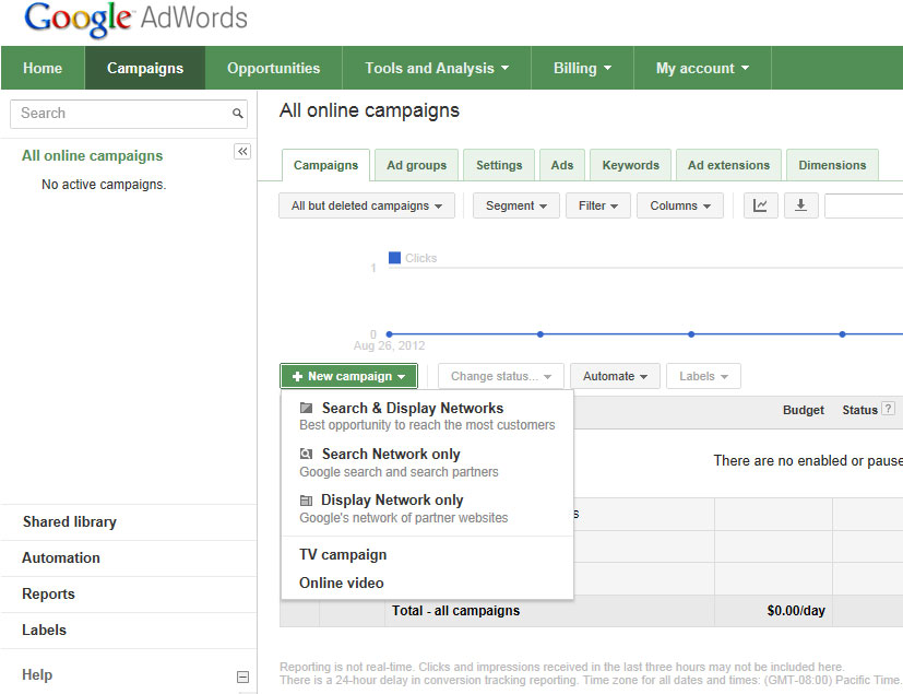 how to get google adwords promotional code