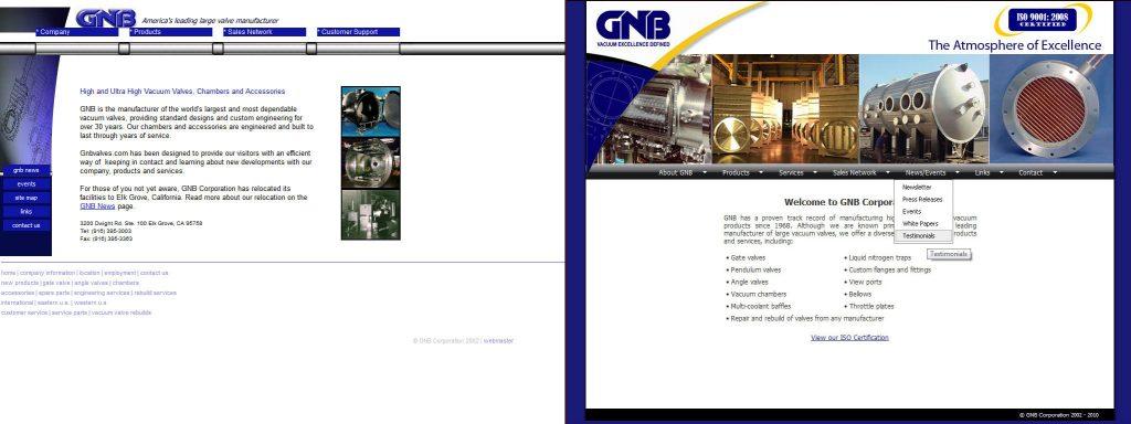 GNB Valves